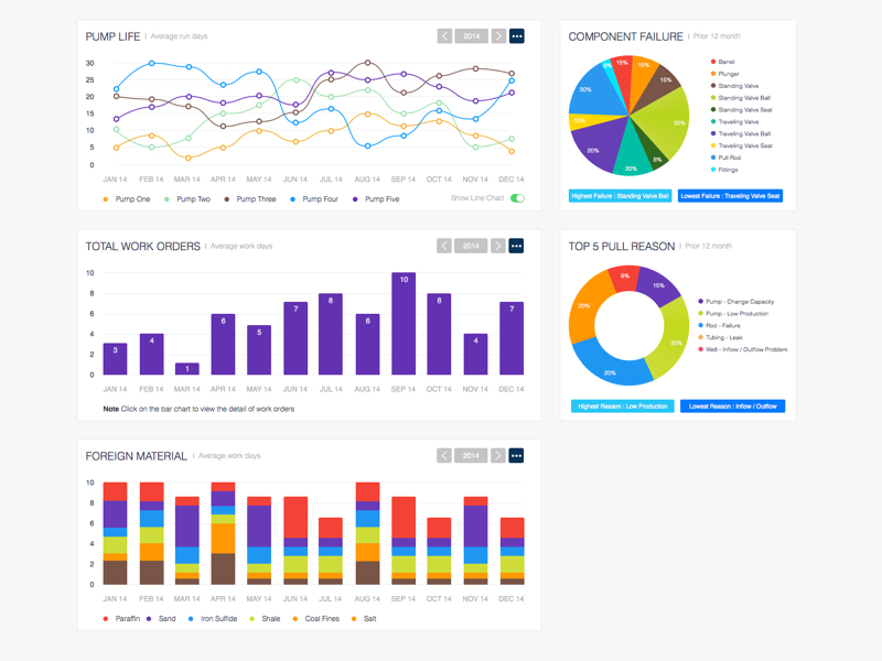 Diagrams and Charts Sketch freebie - Download free resource for