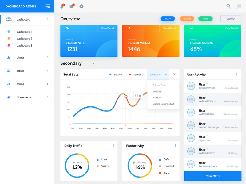 Dashboard Template Sketch freebie - Download free resource for - template