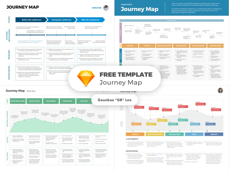 Journey Map Templates Sketch freebie - Download free resource for - Map Template