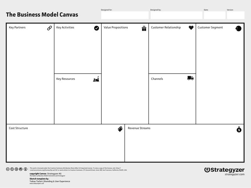 Strategyzer - Business Model Canvas Sketch freebie - Download free