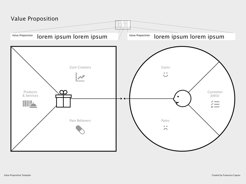 Value Proposition Canvas Template Sketch freebie - Download free