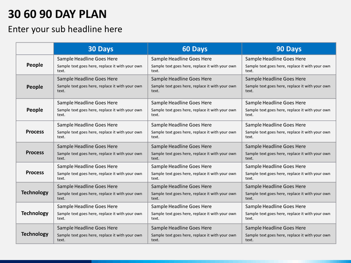 30 60 90 days sales plan examples