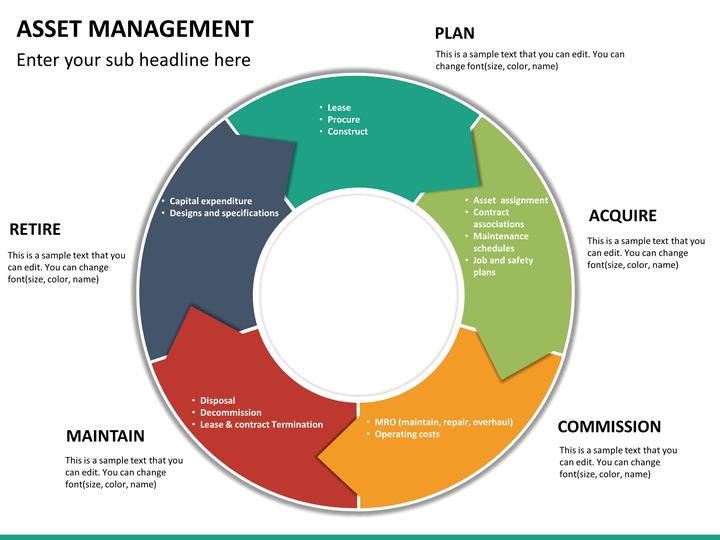 asset management template