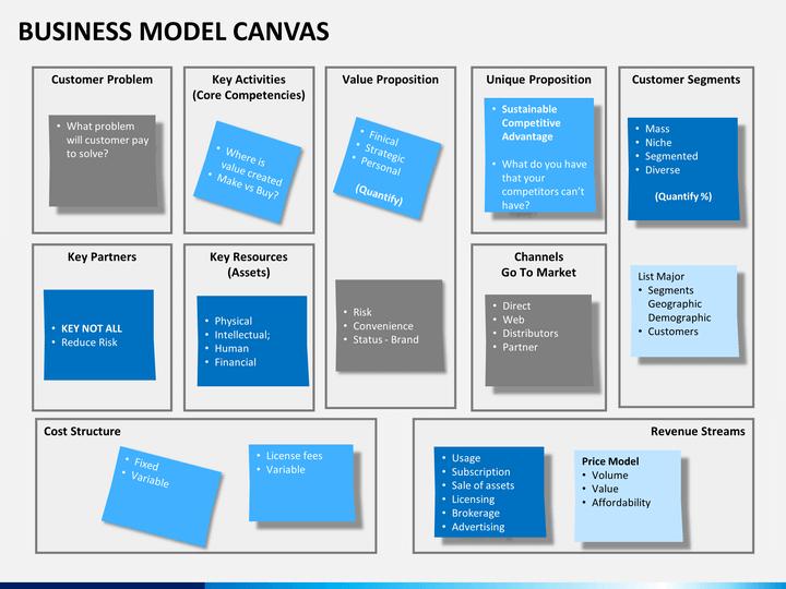 20 Best Business Powerpoint Presentation Templates Business Model Canvas Powerpoint Template Sketchbubble