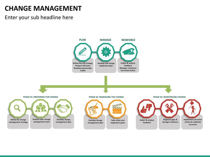 change management templates free download