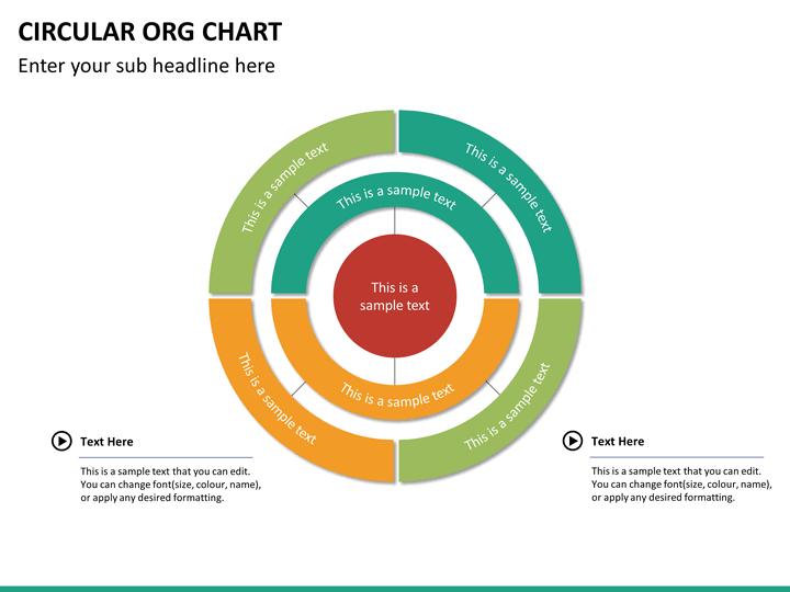 sales organization charts