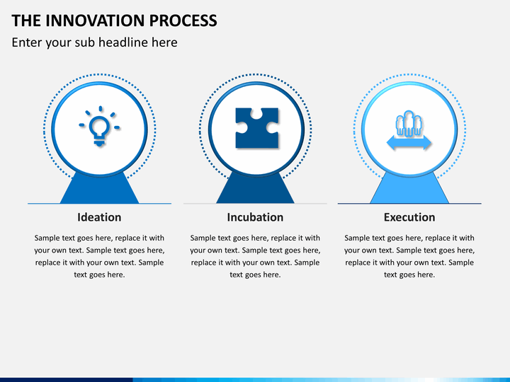 Free Website Templates For Free Download About 2499 Innovation Process Powerpoint Template Sketchbubble