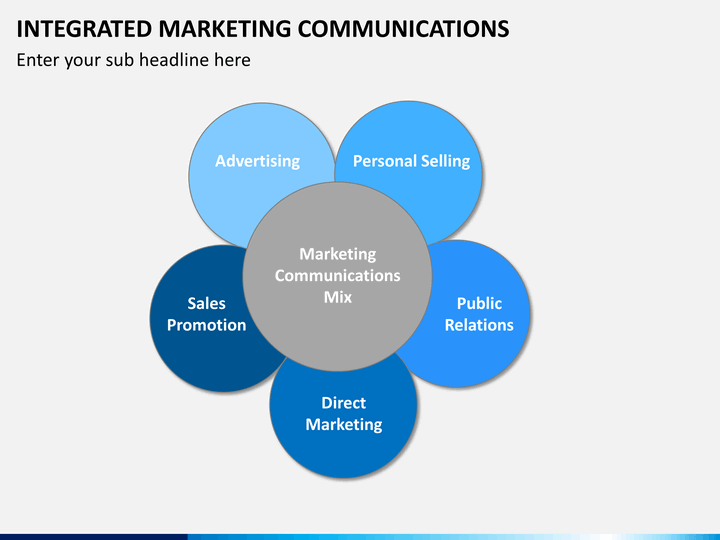 Communication Plan Template Ms Wordexcel Integrated Marketing Communications Powerpoint Template