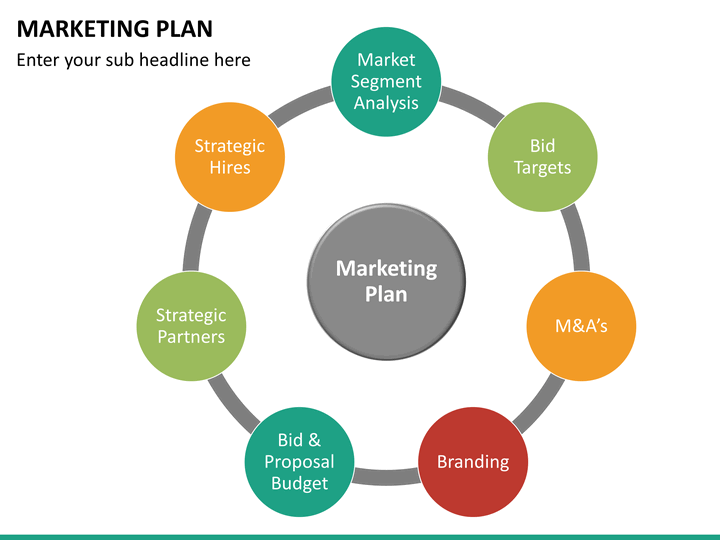 marketing plan presentation template