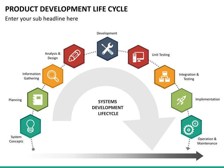 life planning templates