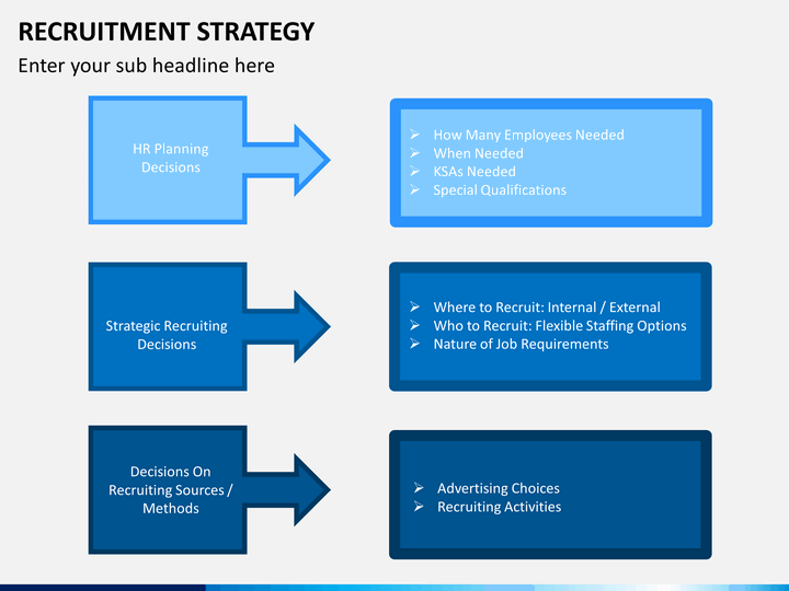strategy slides powerpoint