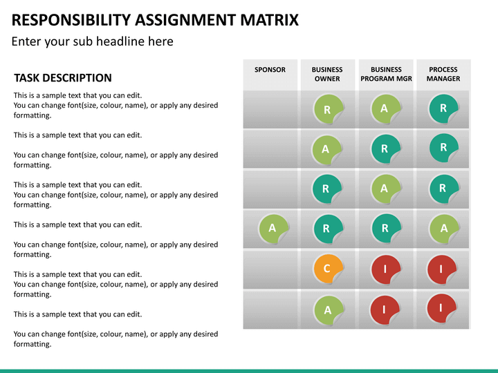 responsibility matrix template