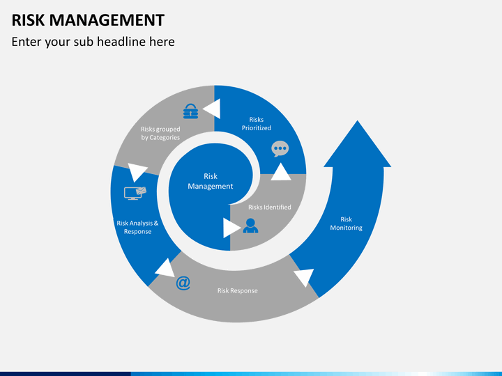 Human Resources Wikipedia Risk Management Powerpoint Template Sketchbubble