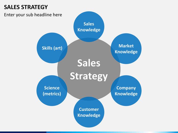 Strategic Plan Template Sales | Free Resume Builder