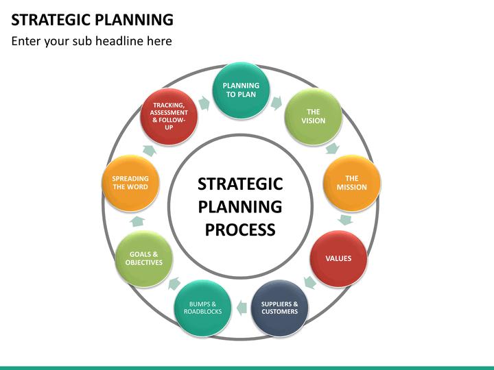 strategic plan templates free