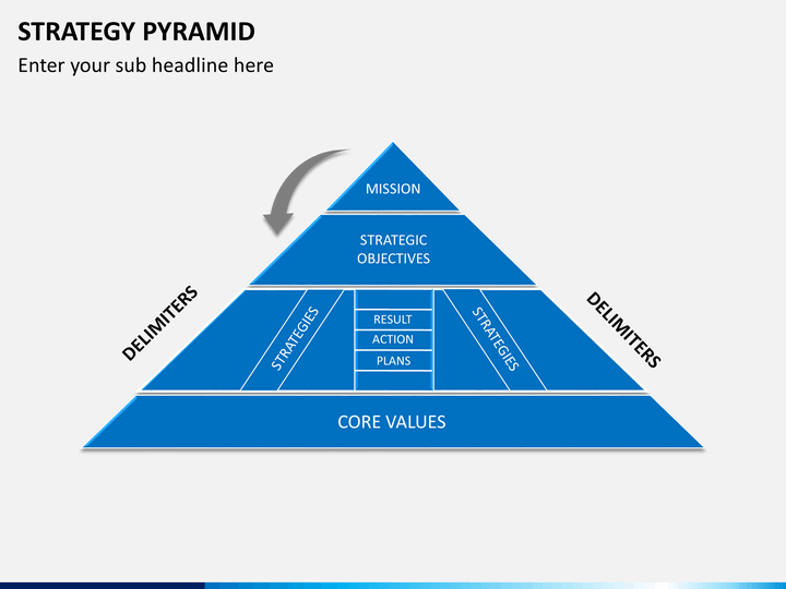 Free Business Powerpoint Templates Free Ppt Templates Strategy Pyramid Powerpoint Template Sketchbubble