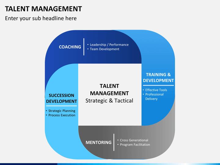 management and leadership presentation