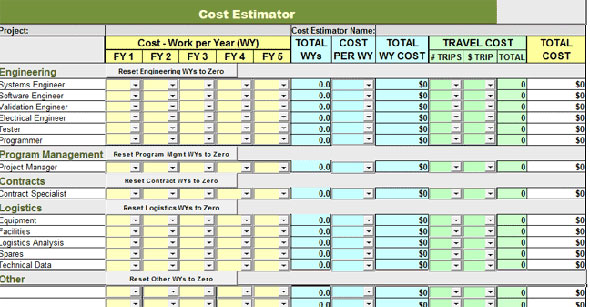 Estimate Cost Templates Construction Cost Estimate