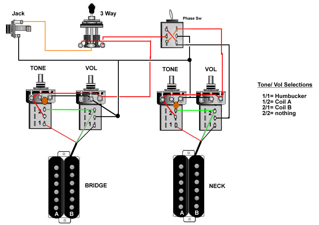 phase humbucker pickup wiring diagram