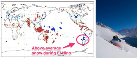 Will El Nino snow hit South America?