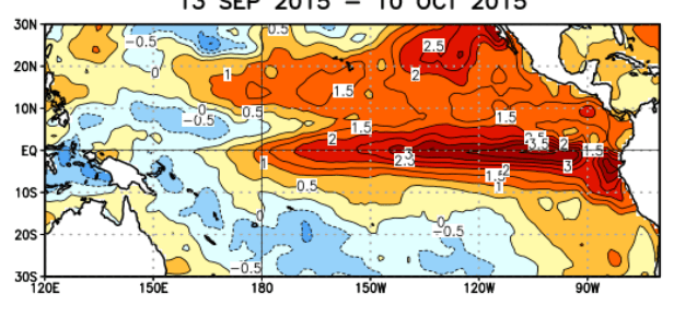 El Nino sst