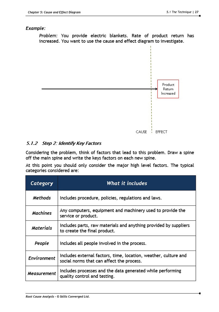 Root Cause Analysis Training Course Materials Skills Converged - root cause analysis