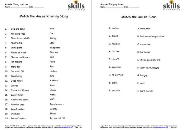 Australia Skills Workshop
