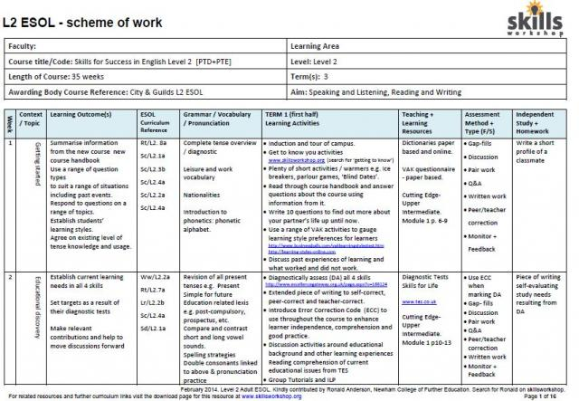 wwwskillsworkshoporg sites skillsworkshoporg files - sample student survey