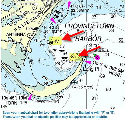 Know These Nautical Chart Symbol \
