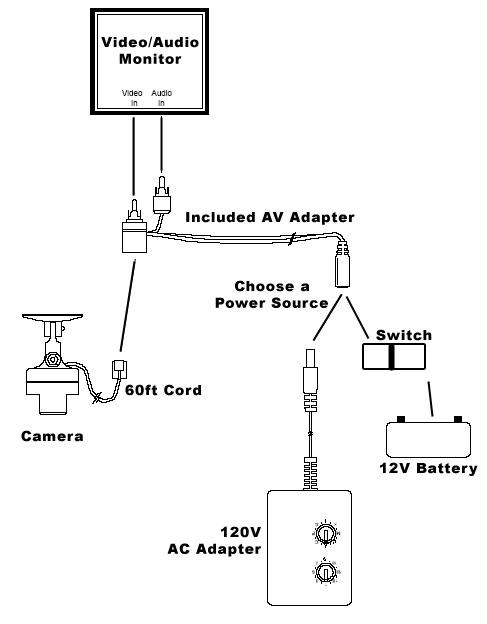 Circuit Diagram Video Camera Wiring Diagram