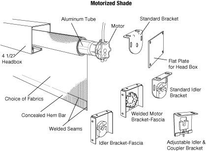 somfy dpdt switch wiring diagram autocar wiring diagram autocar