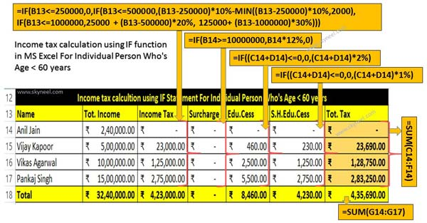 Quick Excel Income tax Calculator for FY 2015-16 AY 2016-17 - Income Tax Calculator