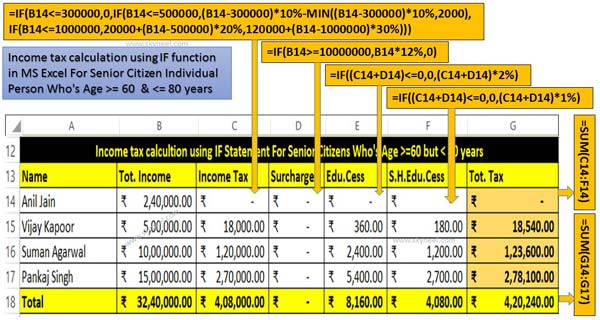 tax calculation for Senior citizen with IF Statement - income tax calculator