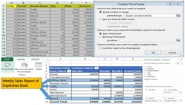 How to Find Duplicates with Pivot Table in Excel - pivot table in excel