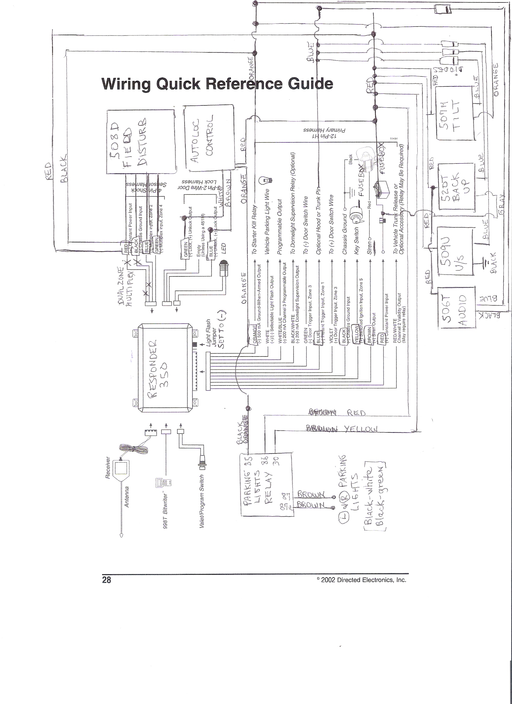 land rover defender central locking wiring diagram