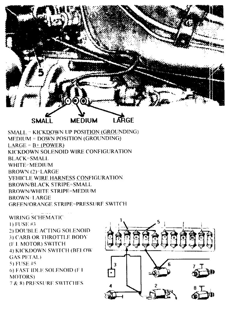powerglide manual valve diagram