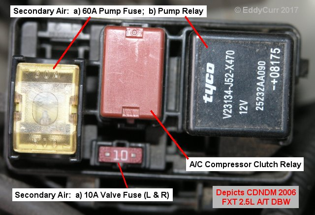 car fuse and relay box