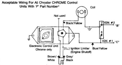 1971 dodge ignition switch wiring diagram