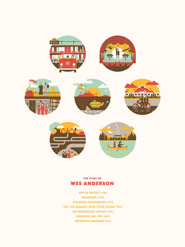 DKNG - Wes Anderson