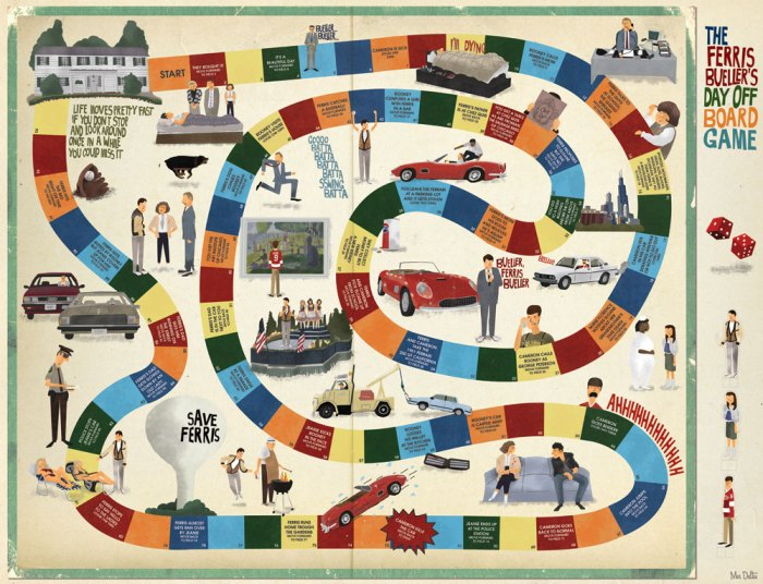 Ferris Bueller's Day Off Board Game