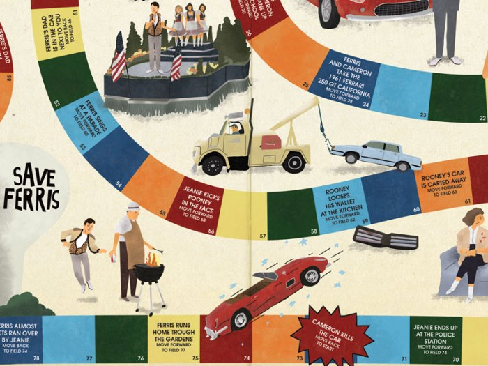 Ferris Bueller's Day Off Board Game 2
