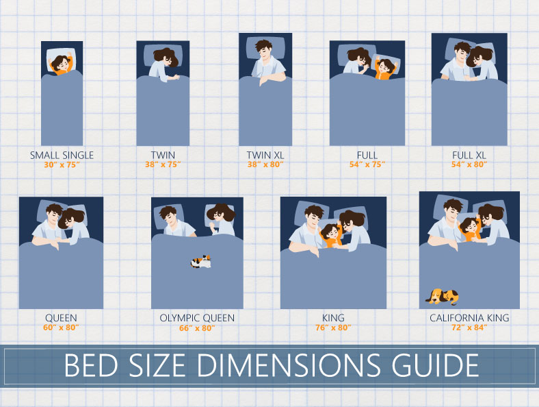 Mattress Size Chart  Bed Dimensions - Definitive Guide (Feb 2019)