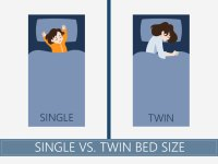 Single vs. Twin Mattress