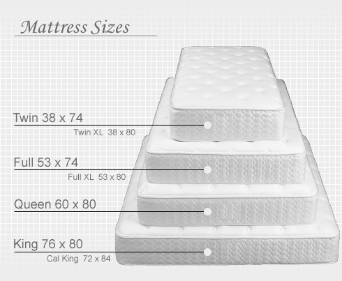 Sleep Concepts Mattress  Futon Factory, Amish Rustics - Mattress
