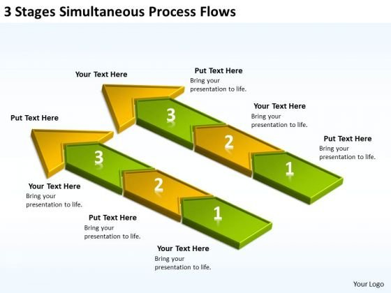 3 Stages Simultaneous Process Flows Software Business Plan Example