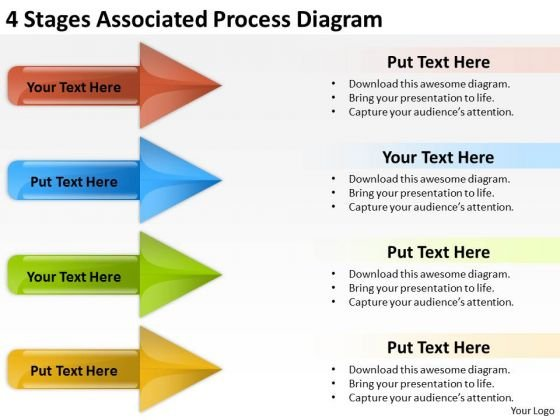 4 Stages Associated Process Diagram Business Case Template
