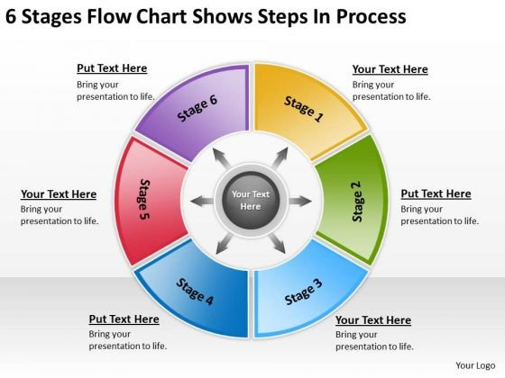 6 Stages Flow Chart Shows Steps In Process Elements Of Business - business plan elements
