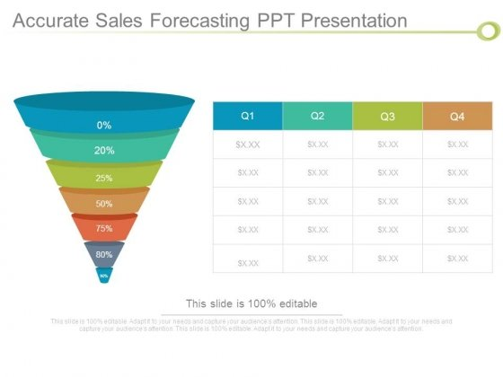 Accurate Sales Forecasting Ppt Presentation - PowerPoint Templates