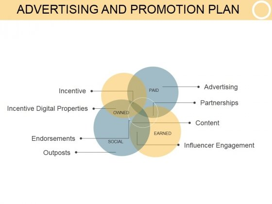 Advertising And Promotion Plan Template 1 Ppt PowerPoint