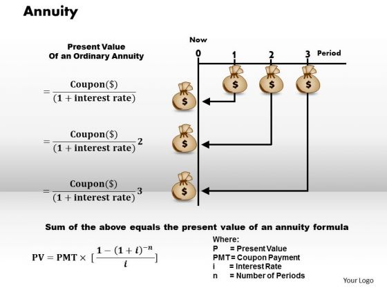 Annuity Business PowerPoint Presentation - PowerPoint Templates